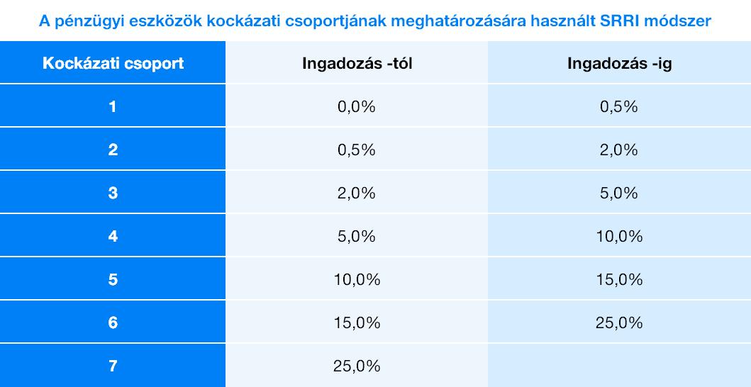 Optymalna alokacja portfela | Finax.pl