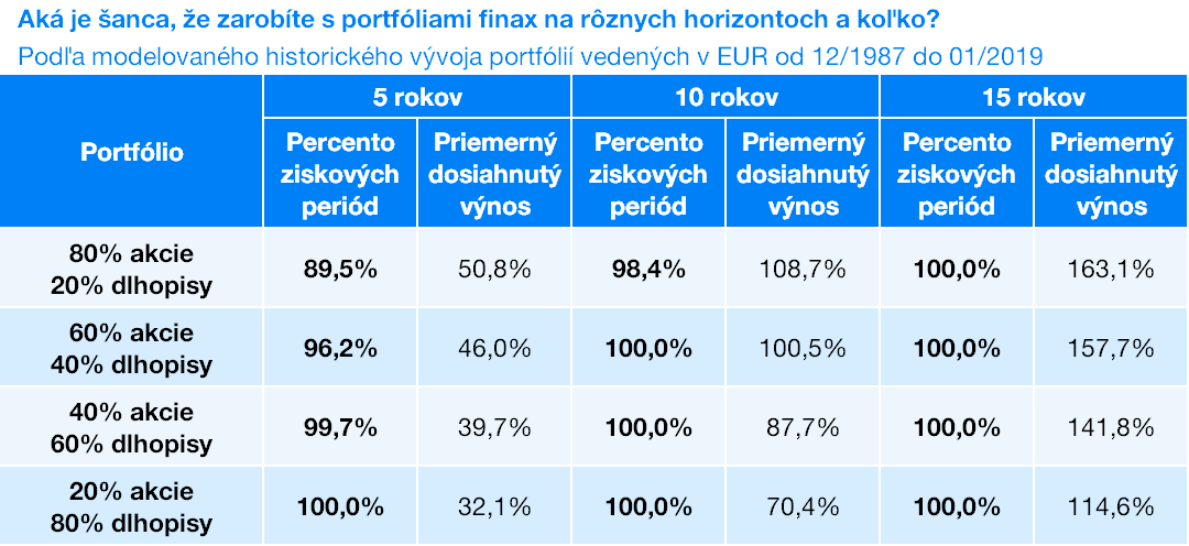 Horizonty Finax