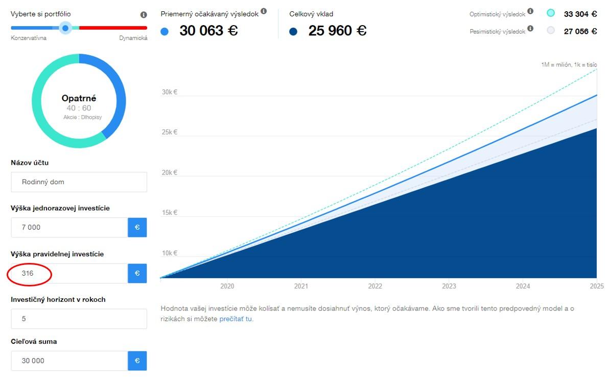 Náhľad investičného účtu | Finax.eu