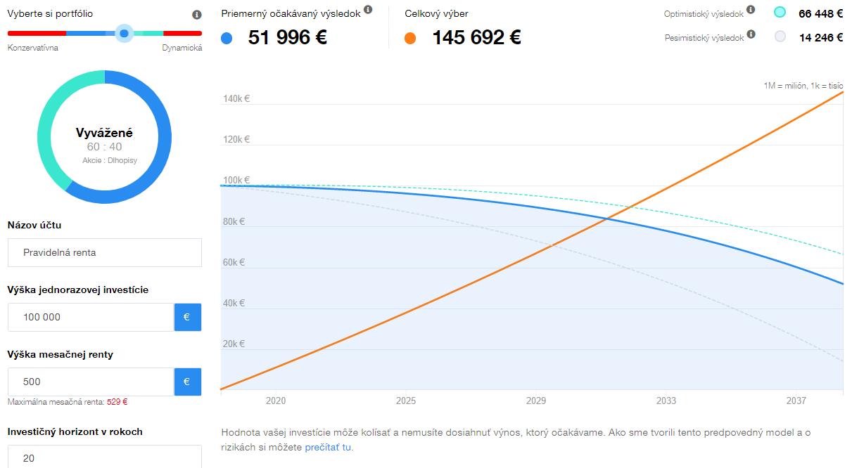 Finax renta v porovnaní s 3.pilierom | Finax.eu