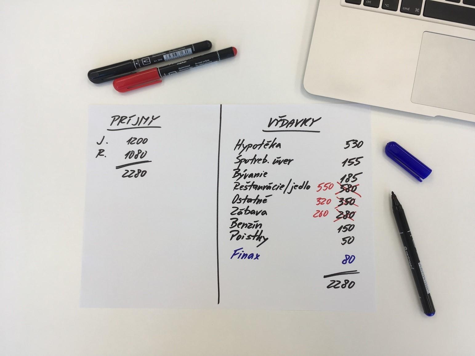 príjmy a výdavky